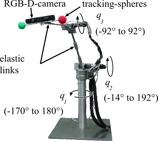 TUDOR robot